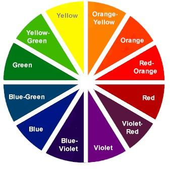 How to chose a paint color