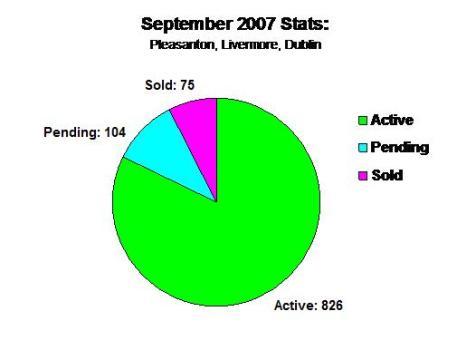 sept-o7-graph.jpg