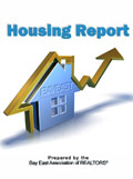 housing report bay area