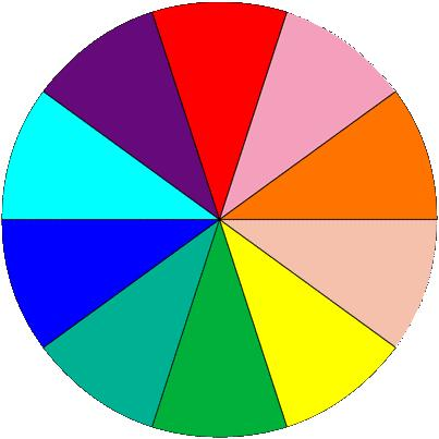 the color wheel real estate interior design color